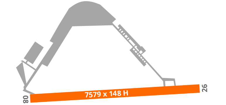 Kiev Airport Diagram Runway