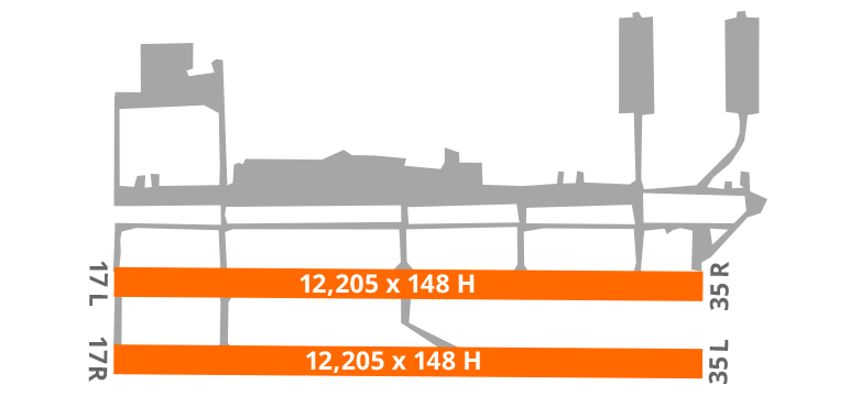 Casablanca Airport Diagram Runway