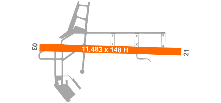 Rabat Airport Diagram Runway