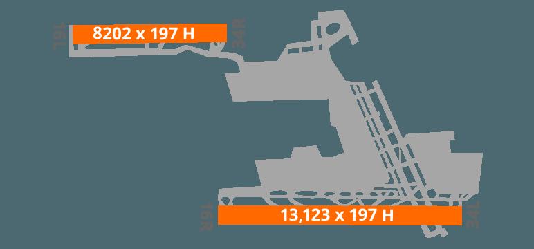 Tokyo Narita Airport Diagram-Runway