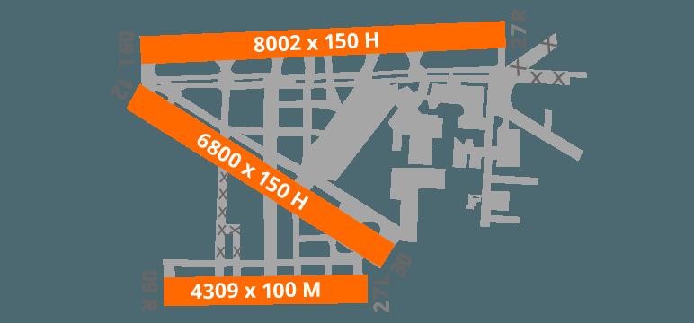 Miami Airport Diagram Runway